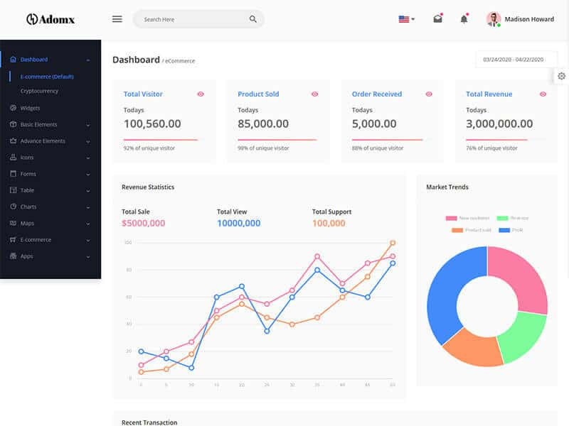 Adomx - Admin Dashboard HTML Template